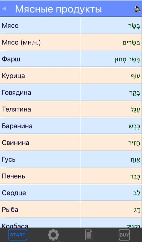 Скриншот из приложения «Иврика»